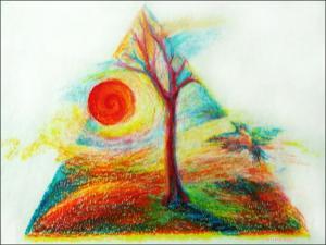 Шизофрения - Картина шизофрении
